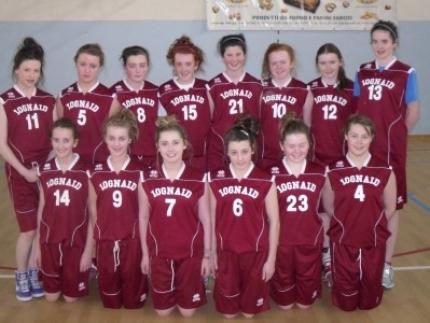 Colaiste Iognaid Basketball Team